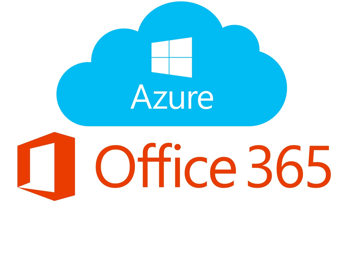 Assign Office 365 Licenses Using Active Directory Groups Thatlazyadmin